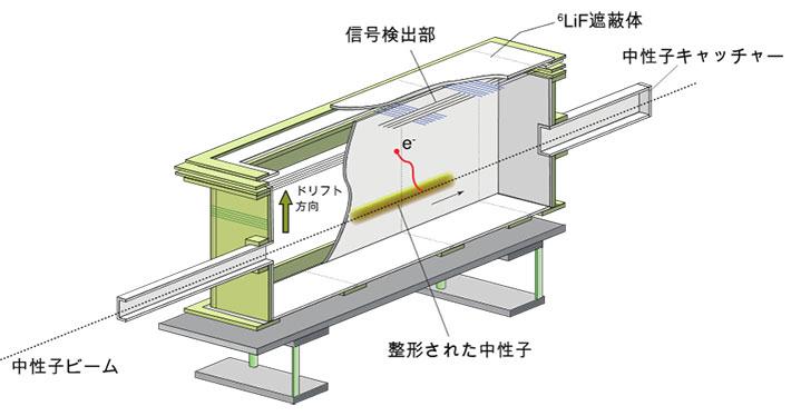 検出器概念図